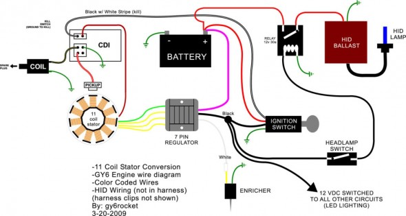 BY_2759] 50Cc Scooter Cdi Wiring Diagram Wiring DiagramInoma Targ Ommit Cajos Phae Mohammedshrine Librar Wiring 101