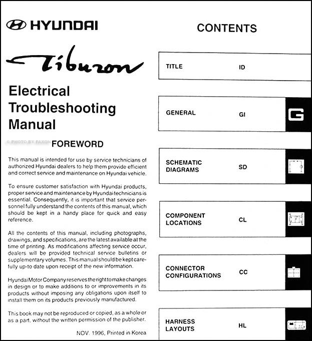 MB_8946] 05 Hyundai Tiburon Wiring DiagramErek Gray Benkeme Mohammedshrine Librar Wiring 101