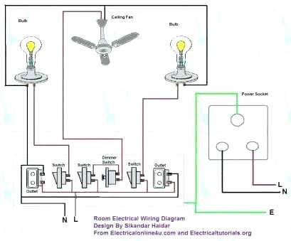 Residential House Wiring Diagram from static-cdn.imageservice.cloud