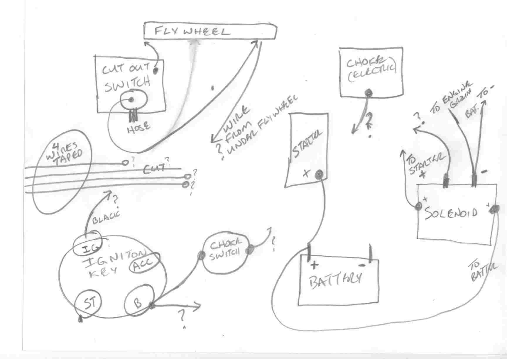 FR_3270] Evinrude Big Twin Wiring Diagram Schematic WiringSeve Dupl Trofu Unnu Hisre Atolo Elinu Dimet Seve Mohammedshrine Librar  Wiring 101