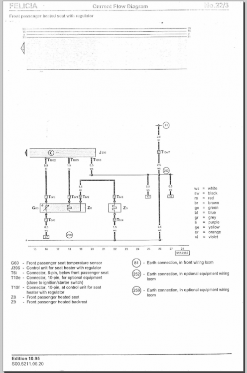 [CSDW_4250]   GV_5550] Fun And Skoda Forman Briskoda In Addition Switch Wiring Diagram  Wiring Download Diagram | Free Download Grg Series Wiring Diagram |  | Www Mohammedshrine Librar Wiring 101