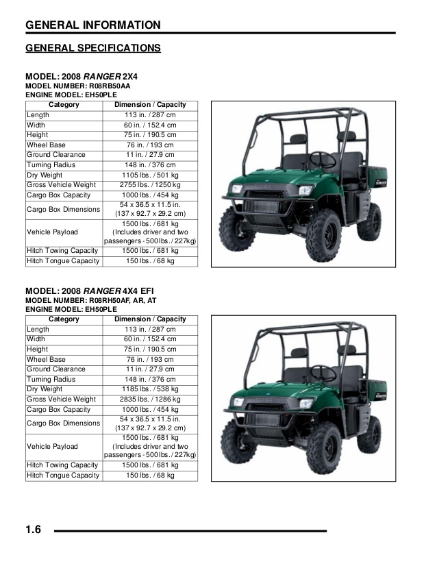 Magnificent 2008 Polaris Ranger 4X4 500 Efi Service Repair Manual Wiring Cloud Rdonaheevemohammedshrineorg