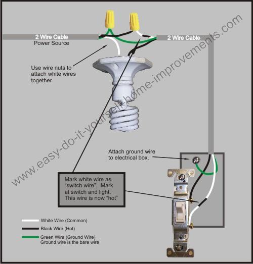 Enjoyable Home Light Wiring Diagram Basic Electronics Wiring Diagram Wiring Cloud Licukosporaidewilluminateatxorg