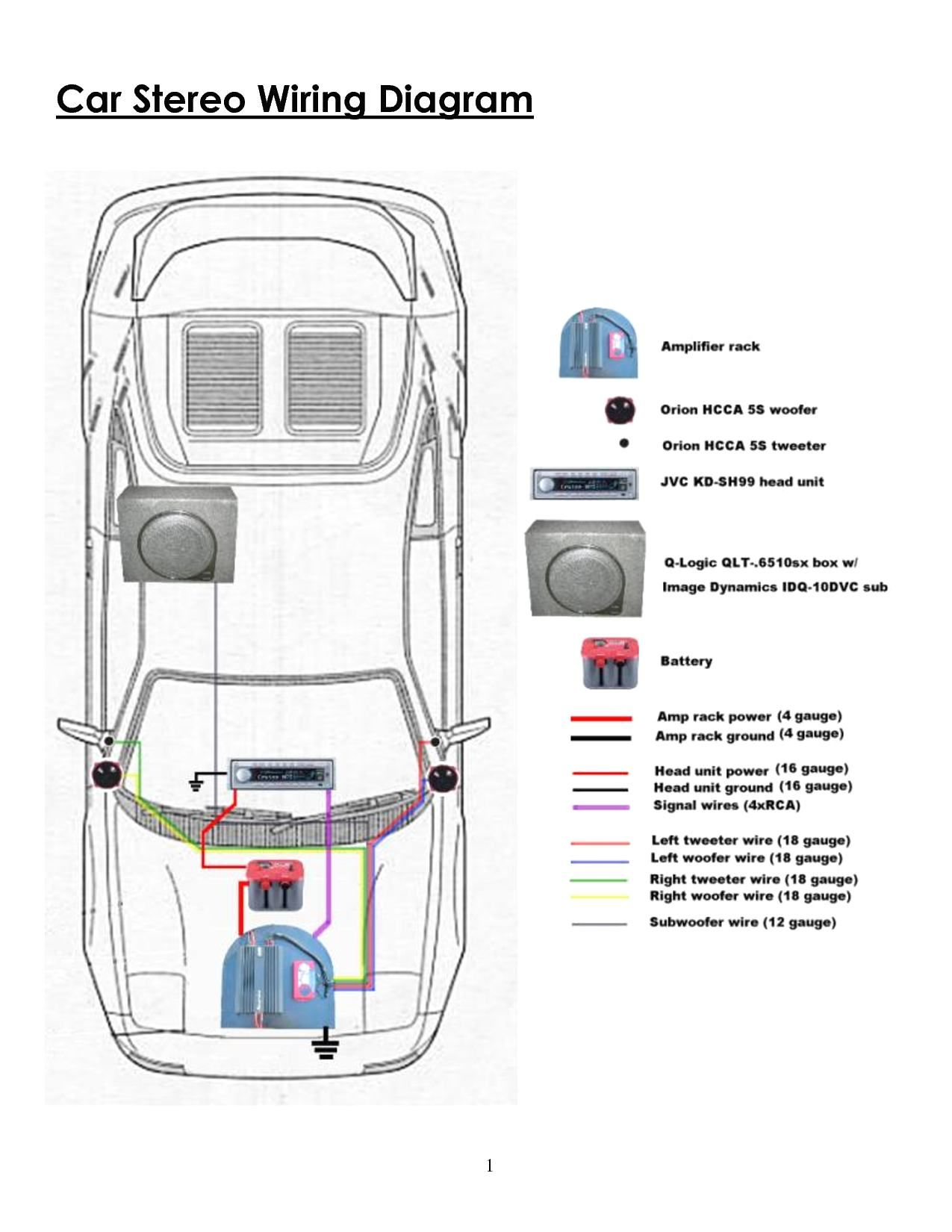 Basic Car Amp Wiring Diagram
