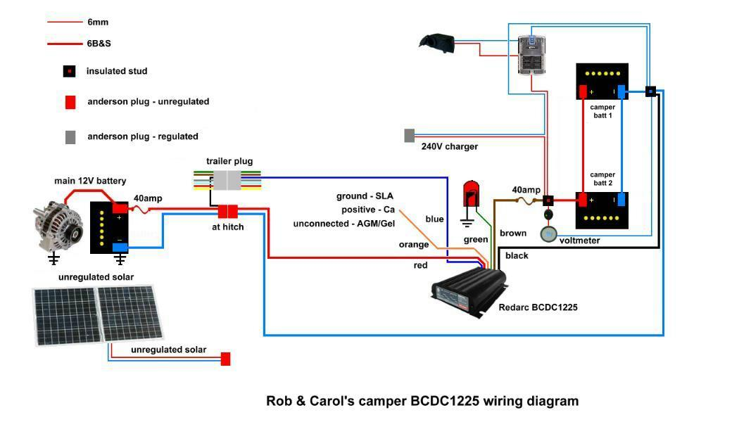 Travel Trailer Plug Wiring Diagram - Fj40 Wiring Diagram Painless for Wiring  Diagram SchematicsWiring Diagram Schematics