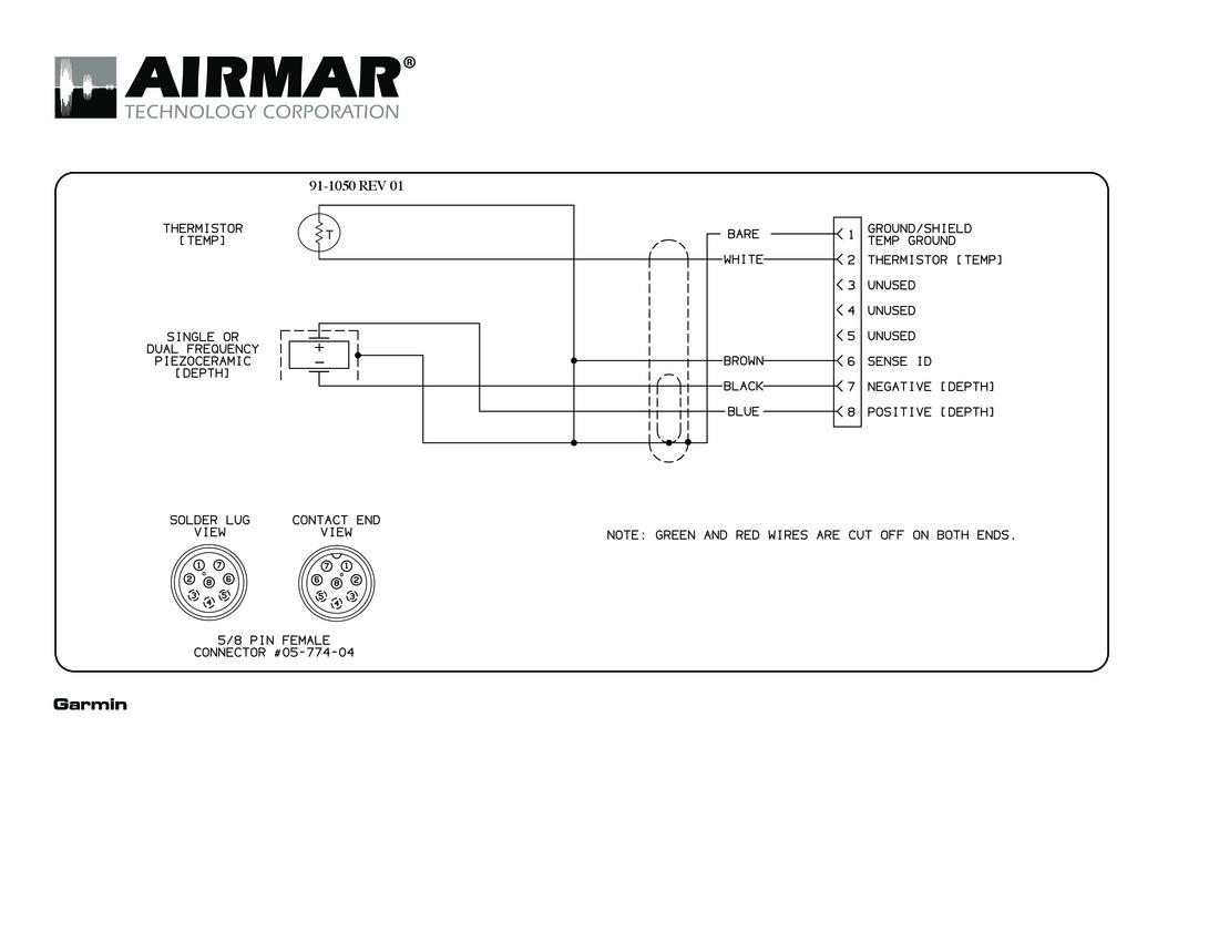 Brilliant Garmin Power Wiring Diagram Wiring Diagram Wiring Cloud Ostrrenstrafr09Org