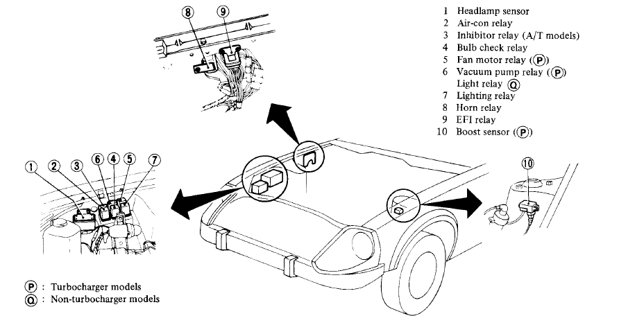 yk_1143] 280zx engine fuse box s windows free diagram blade fuse box 280z 1976  mous piot knie epete isra mohammedshrine librar wiring 101