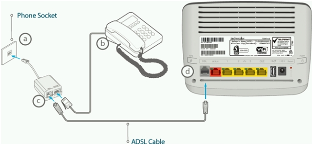 Nz Phone Jack Wiring Diagram from static-cdn.imageservice.cloud