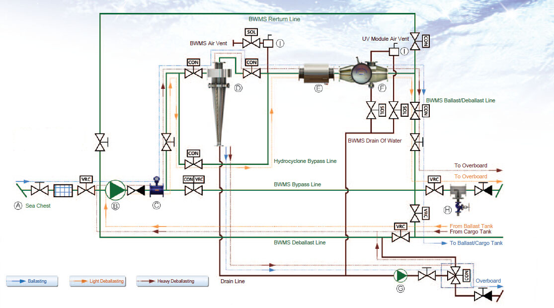 Remarkable Ballast System Diagram Wiring Diagram Wiring Cloud Eachirenstrafr09Org
