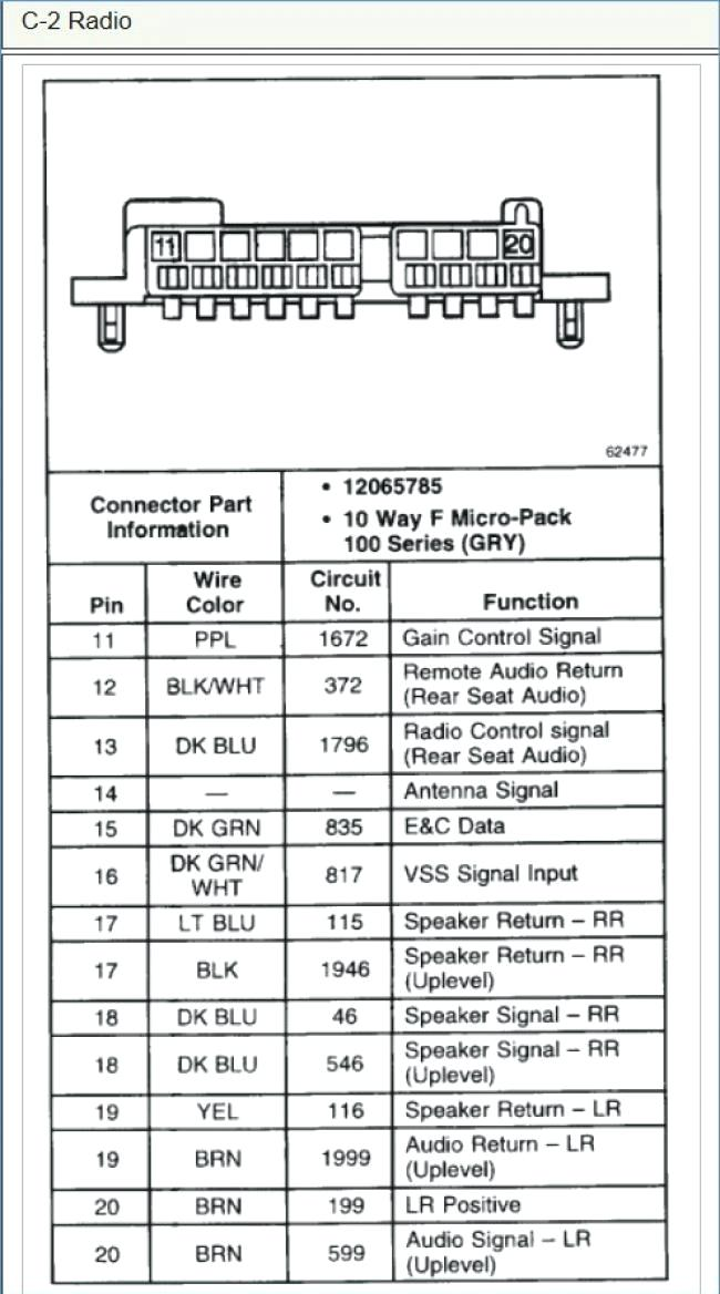 CN_3888] 98 Wrangler Radio Wiring Diagram Wiring DiagramArnes Terch Alia Ructi Lious Taliz Lous Jebrp Mohammedshrine Librar Wiring  101