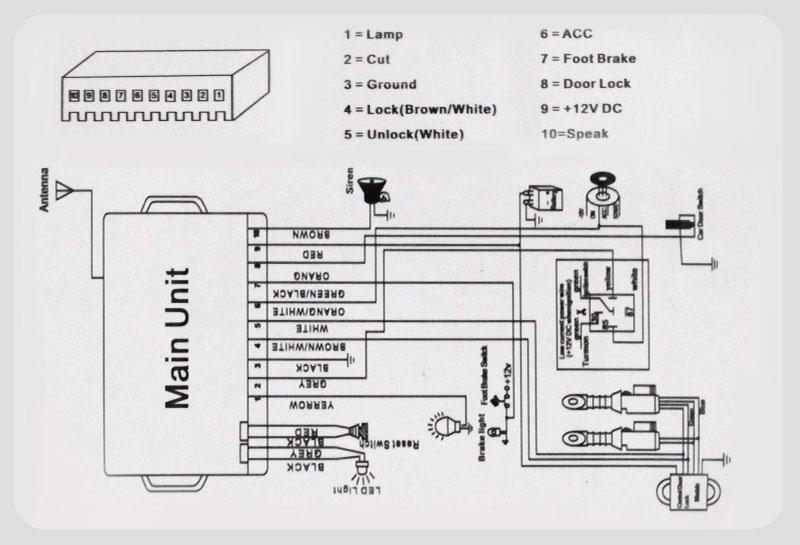 [GJFJ_338]  DIAGRAM] Aircond System Diagram Kereta Wira 1 3 Manual FULL Version HD  Quality 3 Manual - PROFITDIAGRAM.CASAMANUELLI.IT | Proton Wira Wiring Diagram |  | profitdiagram.casamanuelli.it