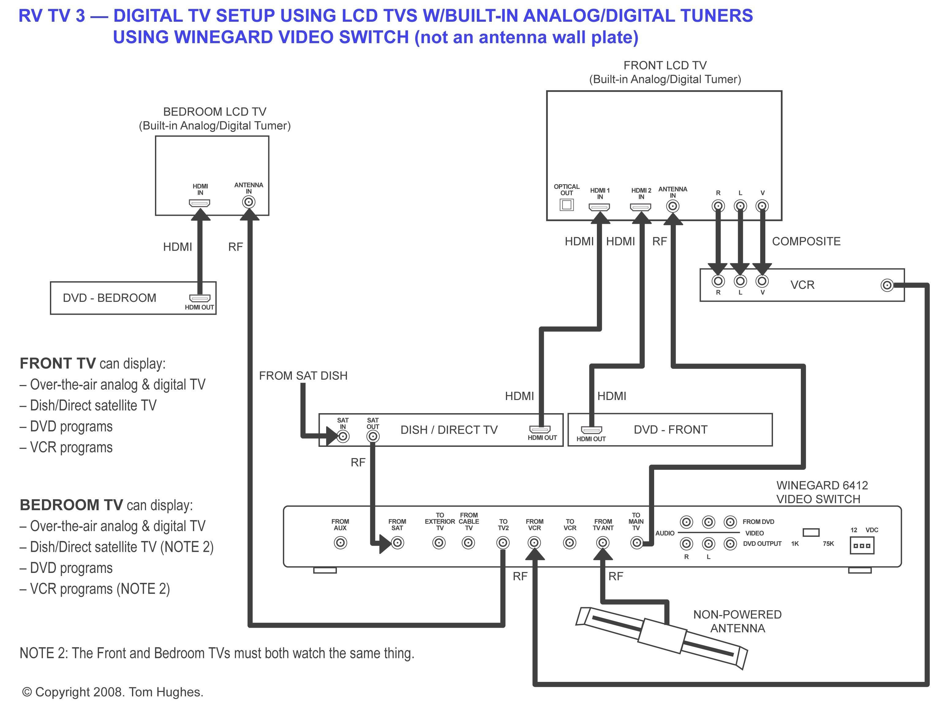 [SCHEMATICS_48ZD]  KW_8523] Wiring Your House For Directv Download Diagram | Swm16 Wiring Diagram |  | Lacu Inifo Hendil Mohammedshrine Librar Wiring 101