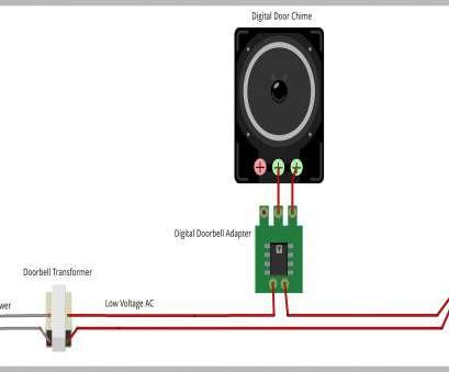 Magnificent Iq America Doorbell Wiring Diagram Popular Wired Lighted Door Wiring Cloud Licukaidewilluminateatxorg