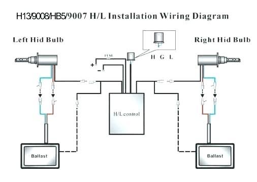 Basic Headlight Wiring Diagram Bi - 1989 Chevy K2500 Wiring Diagram -  loader.2001ajau.waystar.frWiring Diagram Resource