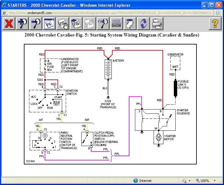Enjoyable 2000 Chevy Cavalier Starter Solenoid Wiring Diagram Wiring Diagram Wiring Cloud Mousmenurrecoveryedborg