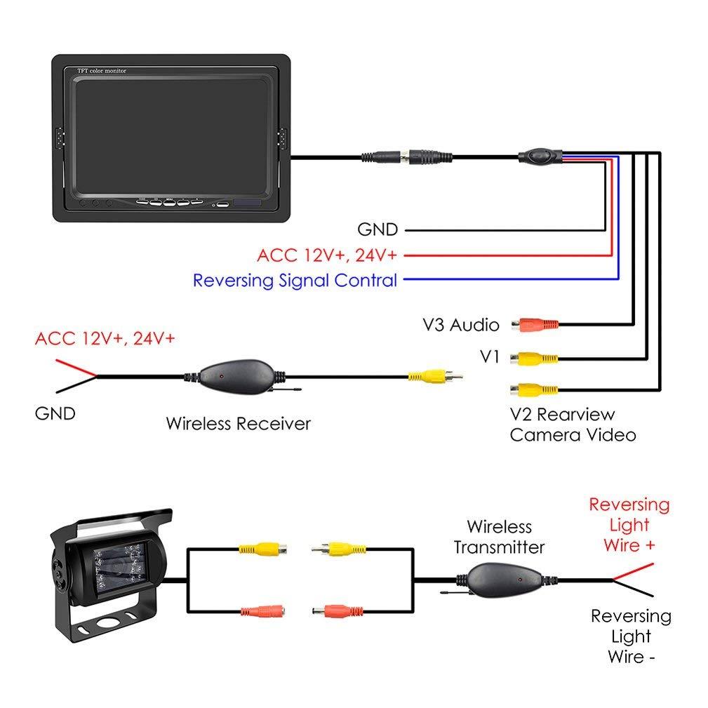 [DHAV_9290]  YH_3852] Wiring Instructions For Reversing Camera Schematic Wiring | Wireless Camera Wiring Diagram |  | Chim Xeira Mohammedshrine Librar Wiring 101
