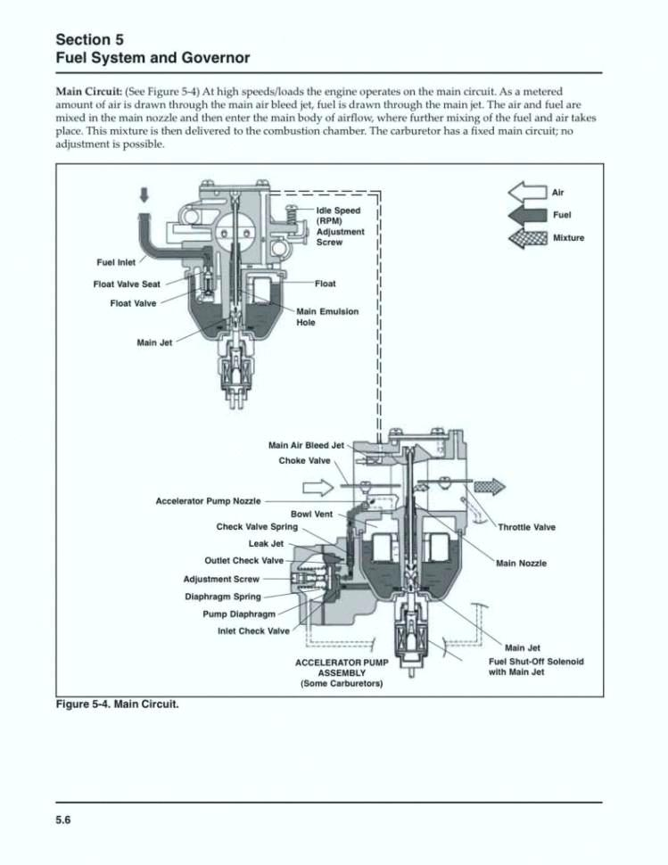 kohler command 12 5 ohv wiring diagram  1995 chevy s10