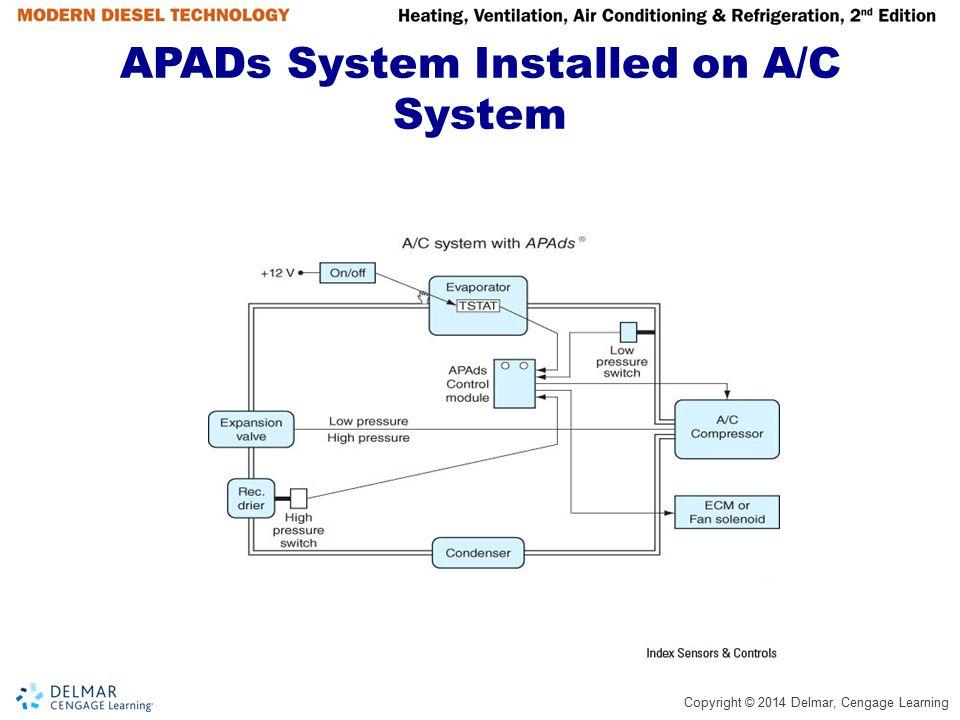 [GJFJ_338]  NN_7477] Apads Wiring Diagram Schematic Wiring | Apads Wiring Diagram |  | Vish Skat Peted Phae Mohammedshrine Librar Wiring 101