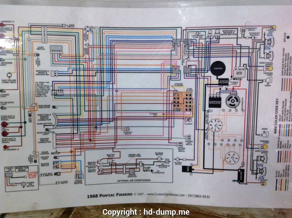 1968 Pontiac Firebird Alternator Wiring Diagram Wiring Diagram Authority Authority Lechicchedimammavale It