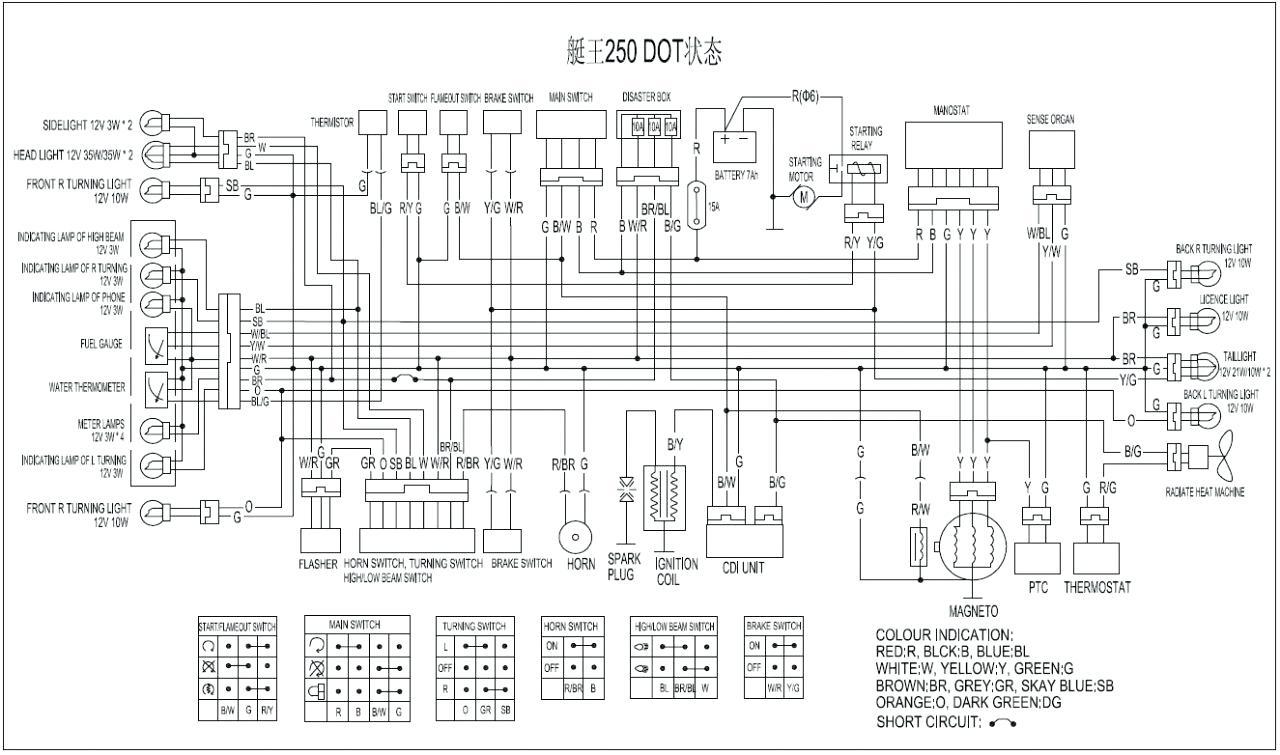 Rascal 600 Scooter Wiring Diagram - Wiring Diagram 94 Chevy Silverado for Wiring  Diagram SchematicsWiring Diagram Schematics
