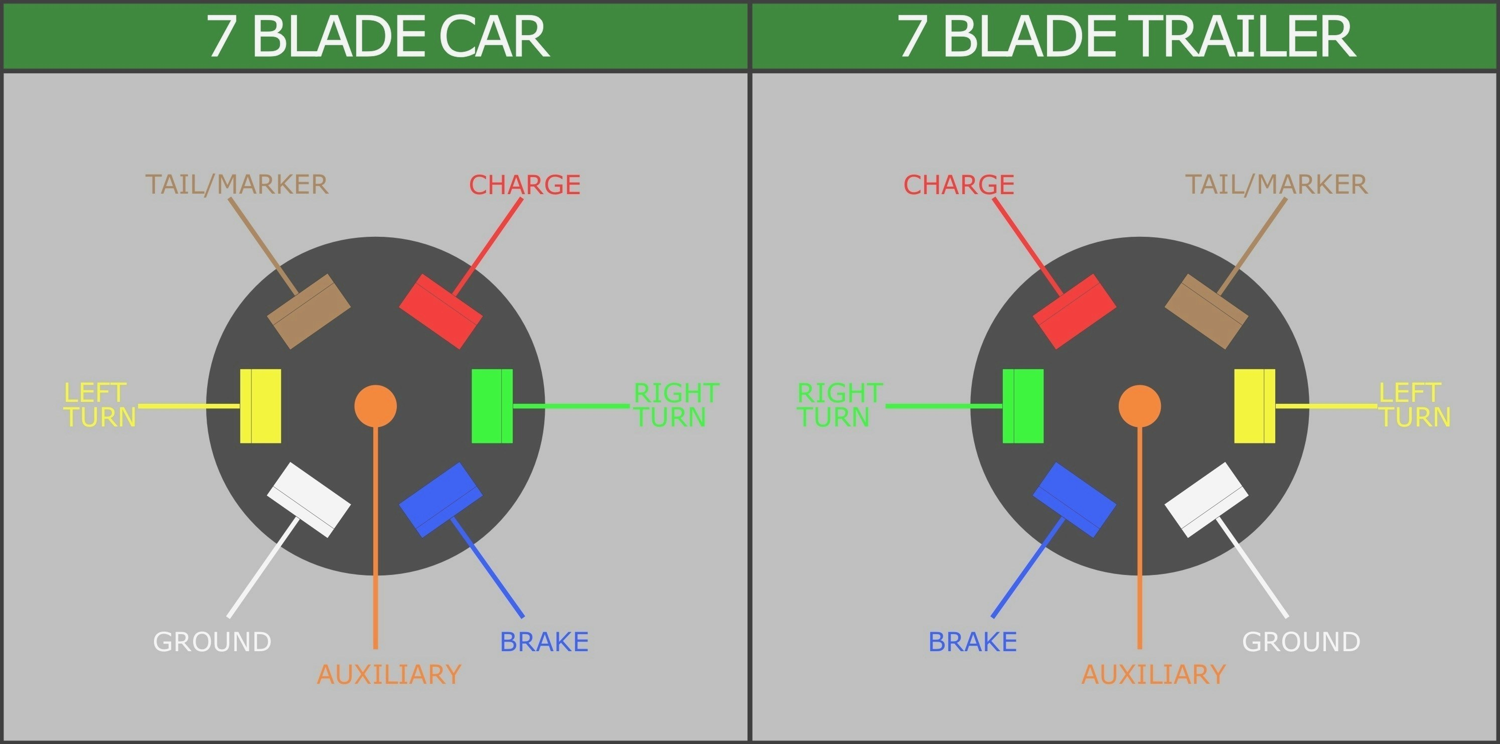 2014 Dodge Ram Trailer Plug Wiring Diagram from static-cdn.imageservice.cloud