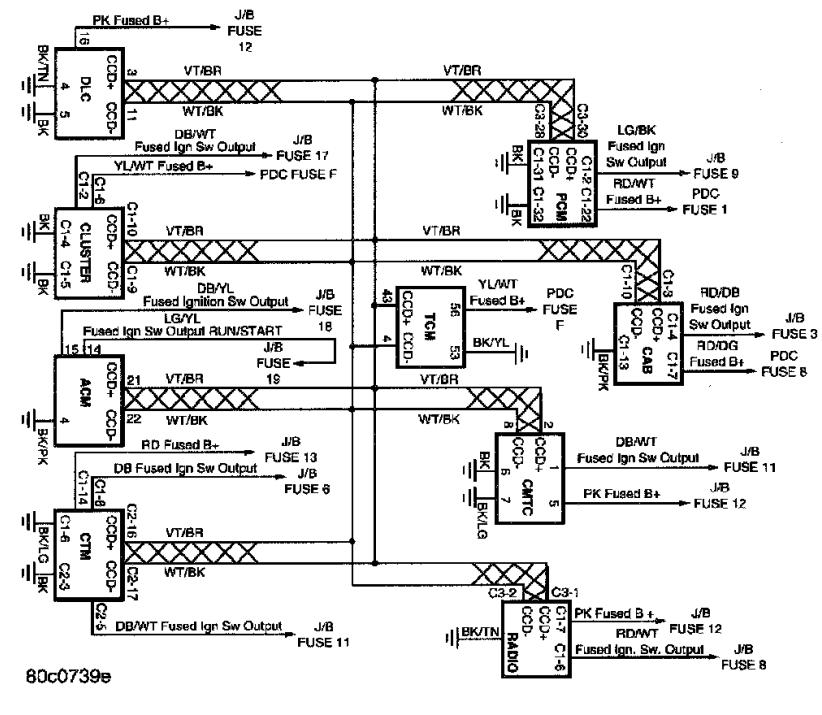 yy_2695] wiring diagram dodge dakota  phot denli mohammedshrine librar wiring 101