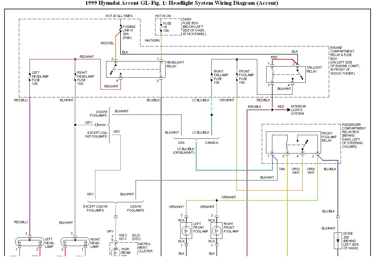 2012 Hyundai Accent Starter Wiring Diagram - Wiring Diagram Text put-river  - put-river.albergoristorantecanzo.it | Hyundai Accent X3 Wiring Diagram |  | put-river.albergoristorantecanzo.it