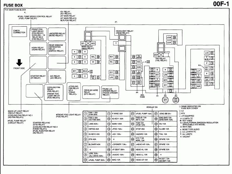 be6834 2005 2006 kia spectra wiring diagram download diagram