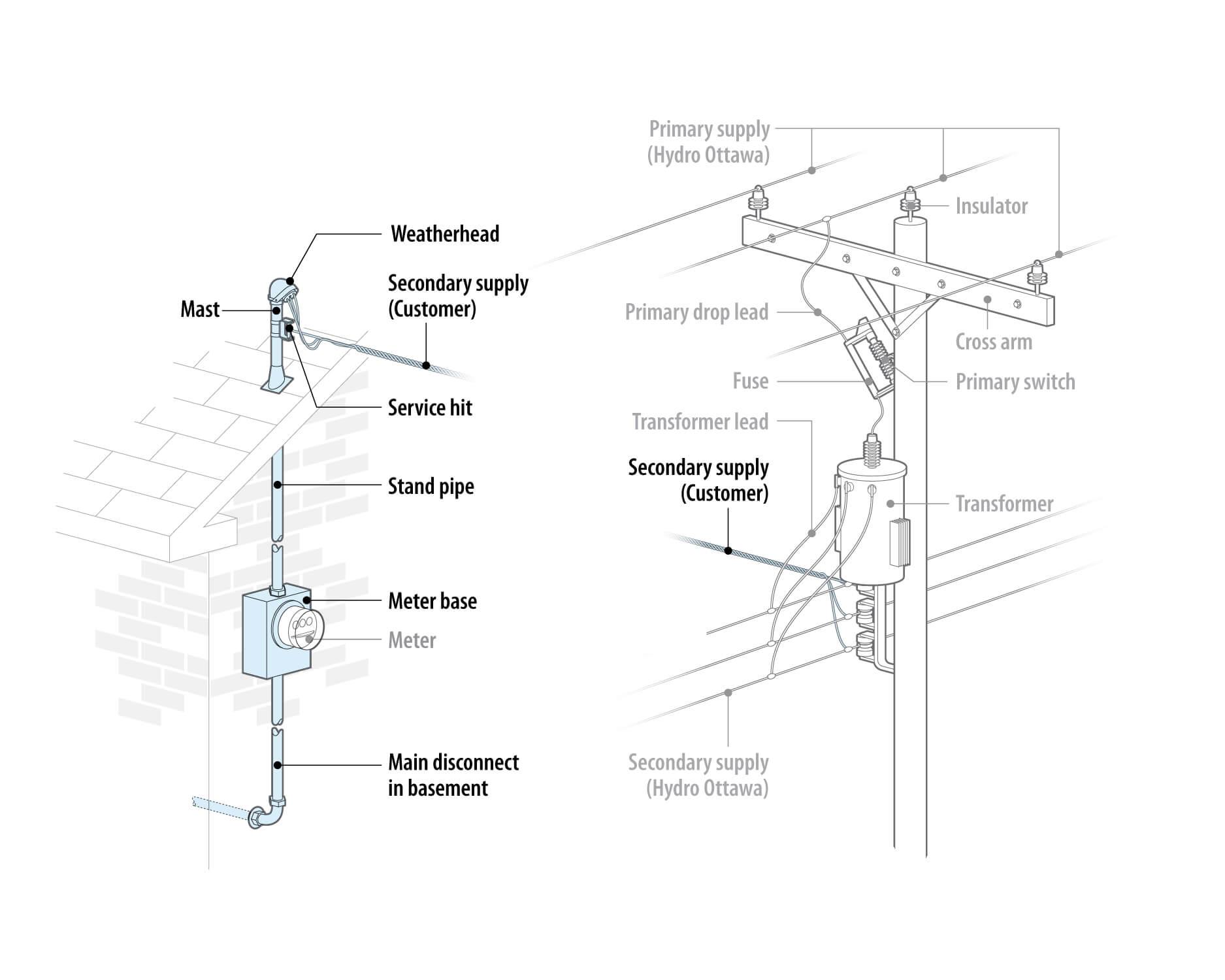 Diagram  Detroit 6v92 Wiring Diagram Full Version Hd Quality Wiring Diagram