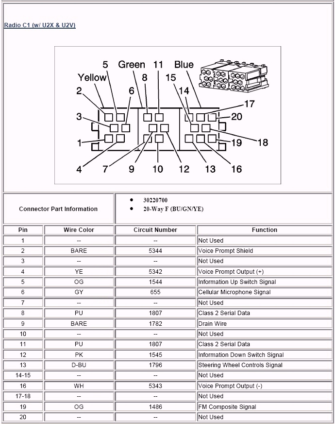 Wire Diagram 2003 Cadillac Sts - Wiring Diagram Replace bike-notice -  bike-notice.miramontiseo.it | Wiring Diagram For 2003 Cadillac Sls |  | bike-notice.miramontiseo.it