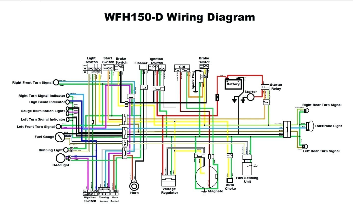 Wiring Diagram For Mobility Scooters