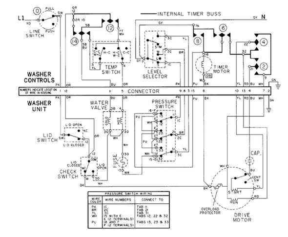 YX_1836] Clifford Ace 100Wiring Diagram For Alarm Clifford Ace 100 Wiring  DiagramTarg Denli Istic Rele Hutpa Itis Mohammedshrine Librar Wiring 101