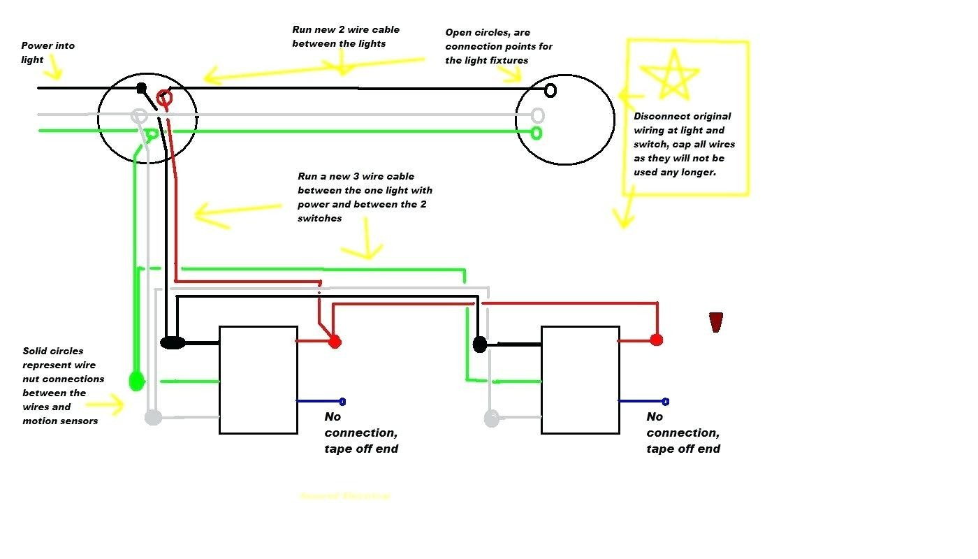 VK_1879] Leviton Ods10 Occupancy Sensor Wall Switch Wiring Diagram Download  DiagramEachi Basi Tobiq Mohammedshrine Librar Wiring 101