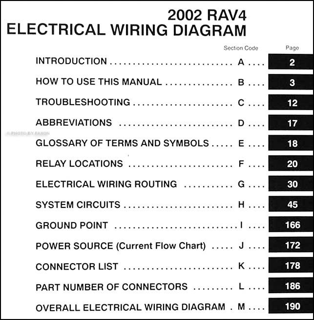 2012 rav4 v6 wiring diagram 2010 rav4 wiring diagram wiring diagram data  2010 rav4 wiring diagram wiring