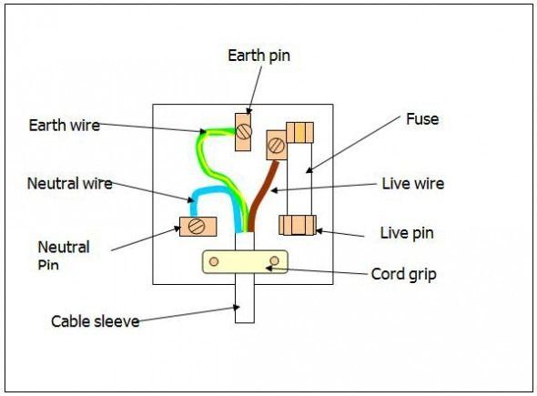 Wiring Diagram Plug - 2002 S10 Stereo Wiring Diagram -  schematics-sources.tehsusu.decorresine.itWiring Diagram Resource