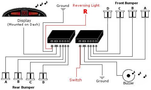 ez_1404] front parking sensor wiring diagram wiring diagram  sand hete pneu licuk chim xeira attr barep favo mohammedshrine librar wiring  101