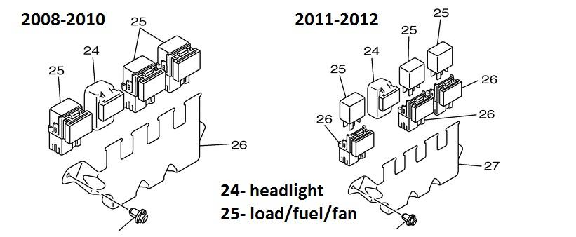 2009 Yamaha Nytro Wiring Diagram 2004 Ford F 150 Fuse Box Diagram For Wiring Diagram Schematics