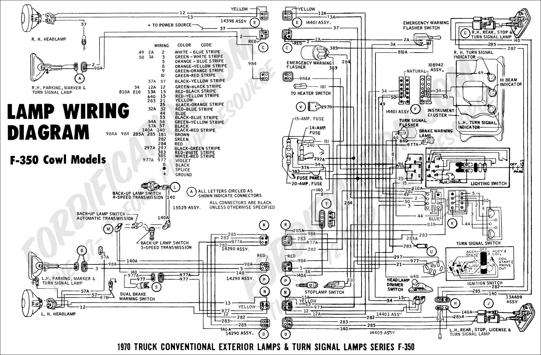 NO_2422] Ford Headlight Switch Wiring Diagram 1997 Ford F 350 Steering  Column Wiring Diagram | Ford F53 Steering Column Wiring Diagram |  | Kook Subc Acion Vira Mohammedshrine Librar Wiring 101