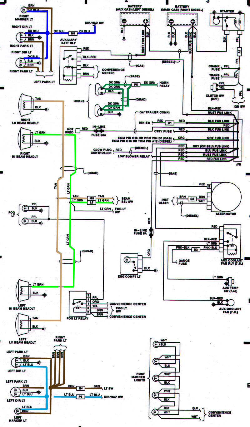 Cool 86 Chevy Wiring Diagram Wiring Diagram Tutorial Wiring Cloud Hemtegremohammedshrineorg