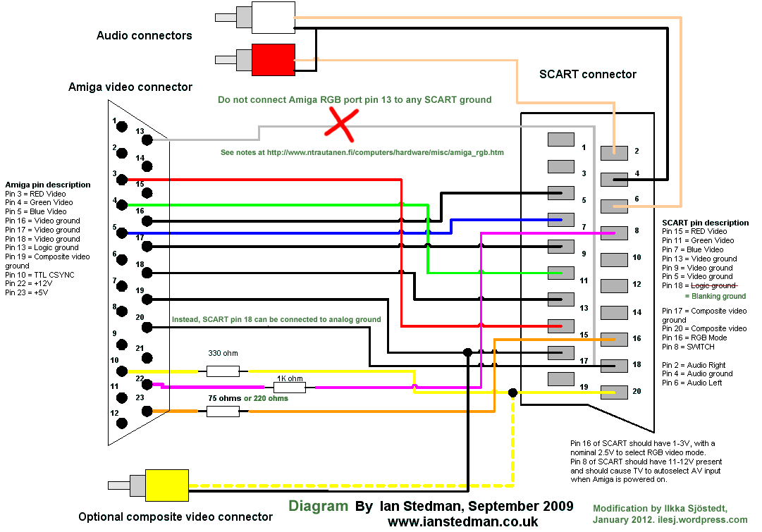 Sensational Hdmi Cable Wire Diagram Wiring Diagram Wiring Cloud Timewinrebemohammedshrineorg