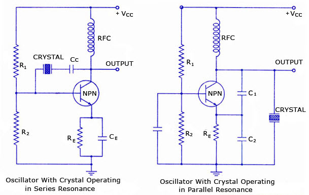 Brilliant Circuit Diagram Of Crystal Oscillator Wiring Diagram Database Wiring Cloud Licukaidewilluminateatxorg