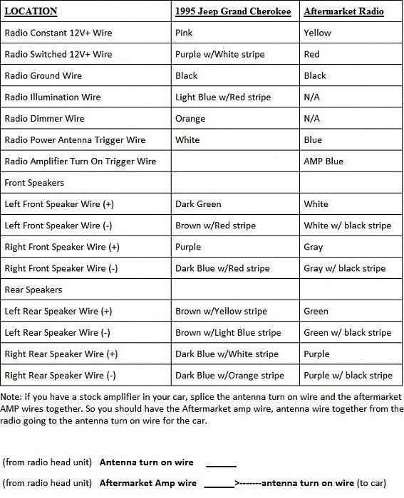 FX_7241] 2008 Jeep Grand Cherokee Radio Wiring Harness Wiring DiagramLeona Tool Mohammedshrine Librar Wiring 101