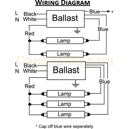 Electronic Ballast 2 F54t5 Ho 120277v