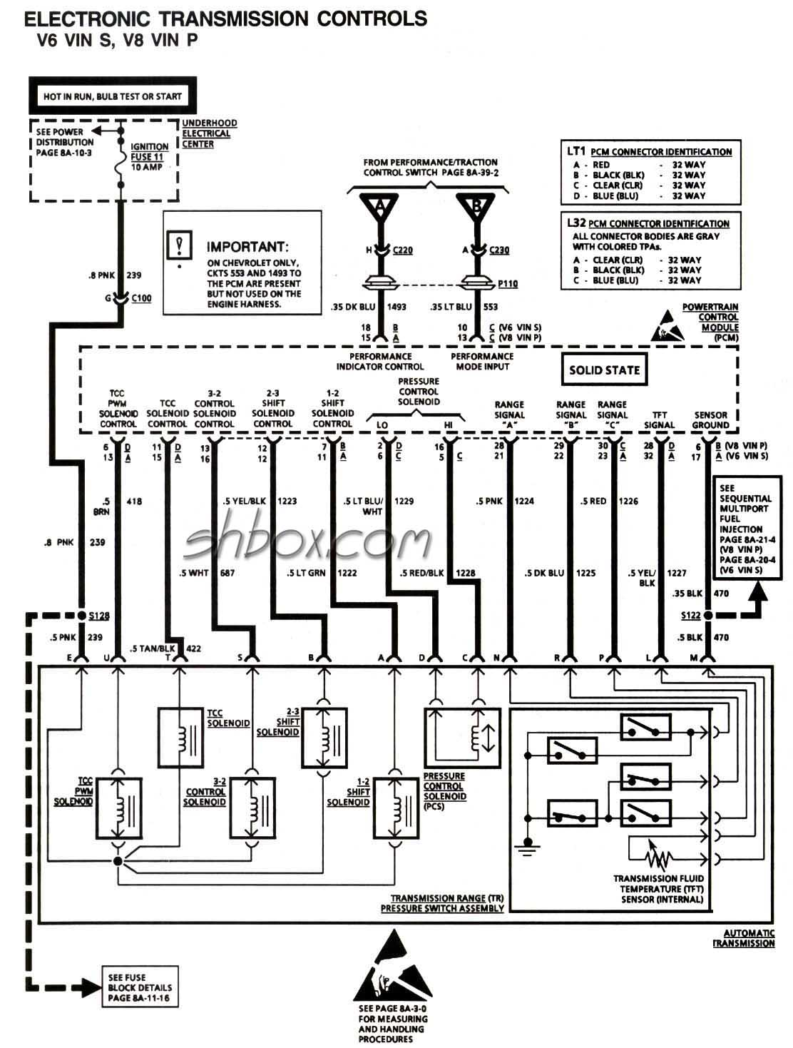 Fine 4L60E Transmission Shift Solenoid Wiring Diagram Basic Electronics Wiring Cloud Licukshollocom