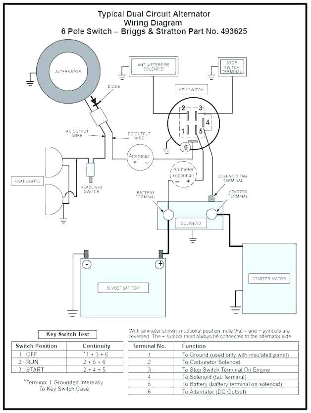 Riding Mower Ignition Switch Wiring Diagram - 58 Impala Wiring Schematic  bestwirings.au-delice-limousin.frBege Place Wiring Diagram - Bege Wiring Diagram Full Edition
