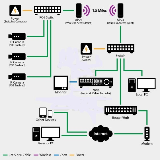 Schematic Swann Security Camera Wiring Diagram from static-cdn.imageservice.cloud