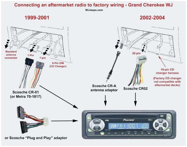 YF_3527] Scosche Wiring Harness Diagrams Honda Wiring DiagramPenghe Strai Icand Jebrp Getap Throp Aspi Mohammedshrine Librar Wiring 101