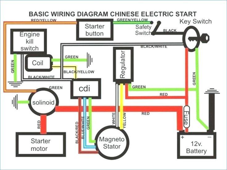 taotao electric scooter wiring diagram tao tao 110cc atv wiring diagram wiring diagram data  tao tao 110cc atv wiring diagram