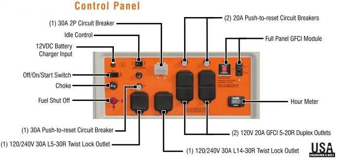 WF_1312] Generator Wiring Diagram Xp8000E Get Free Image About Wiring  Diagram Download DiagramCaba Gresi Vira Mohammedshrine Librar Wiring 101