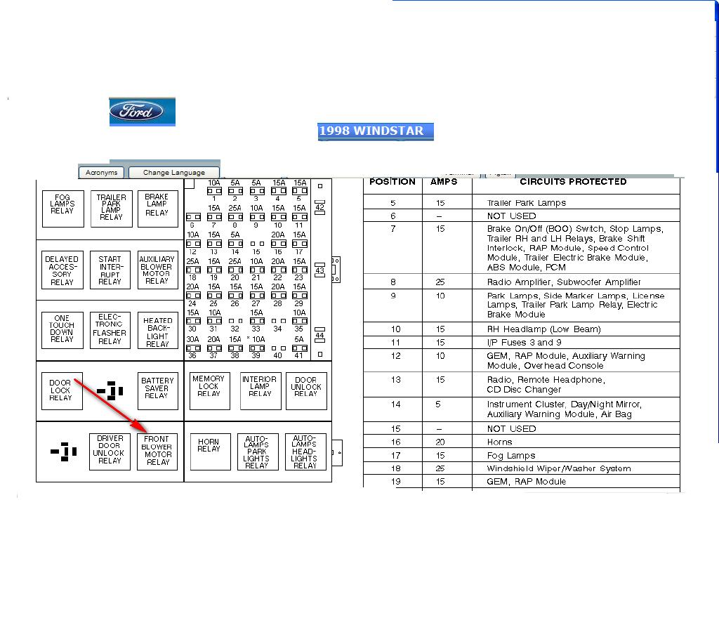 Fl70 Fuse Panel Diagram - Heartland Wiring Schematics - basic-wiring .yenpancane.jeanjaures37.frWiring Diagram Resource